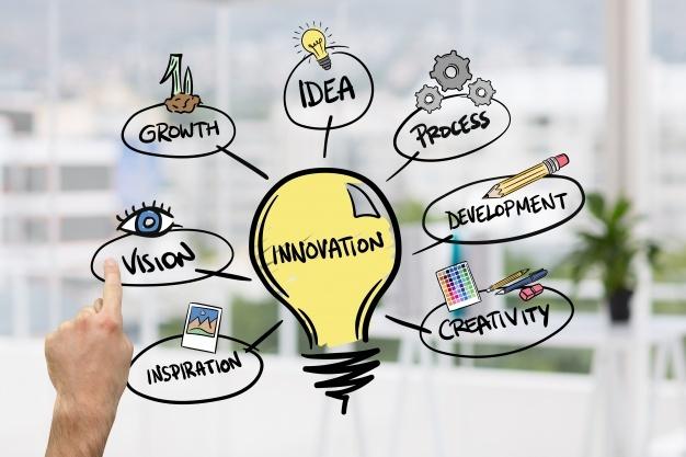 Innovación empresarial para triunfar