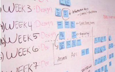 ¿Qué es la gestión de tareas y por qué la usan los líderes?